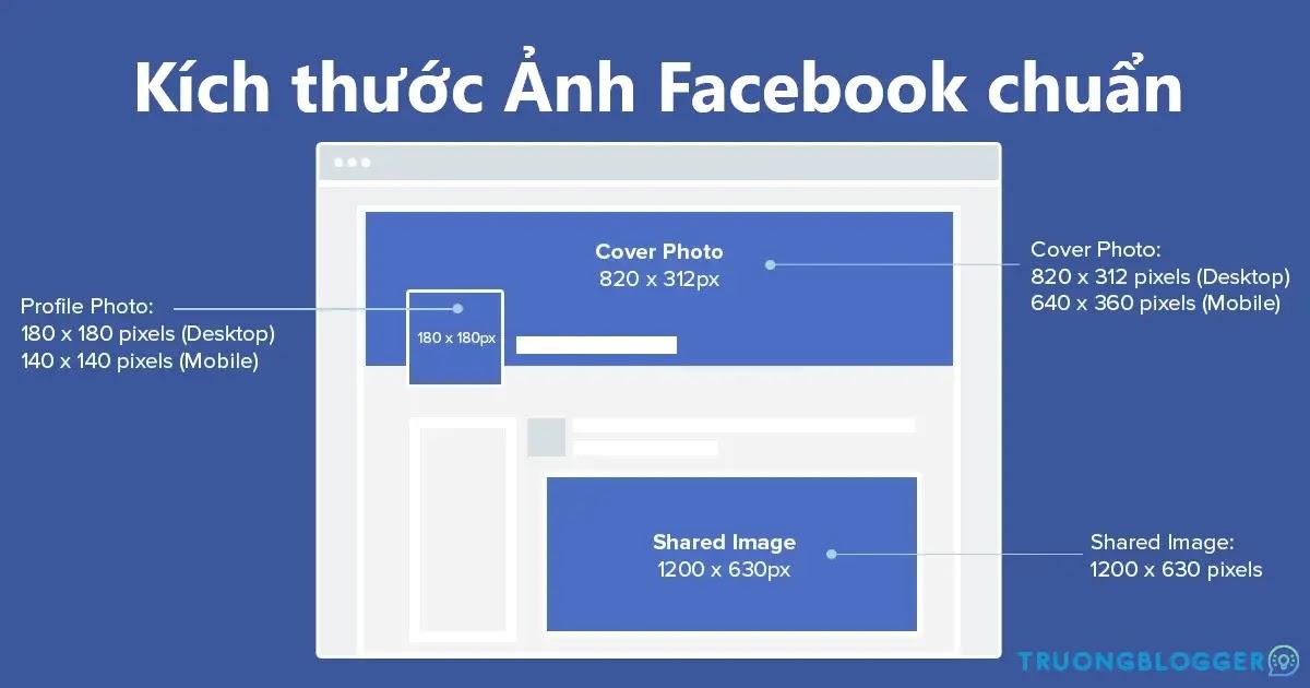 Kích thước ảnh bìa Fanpage Facebook 2021 chuẩn nhất