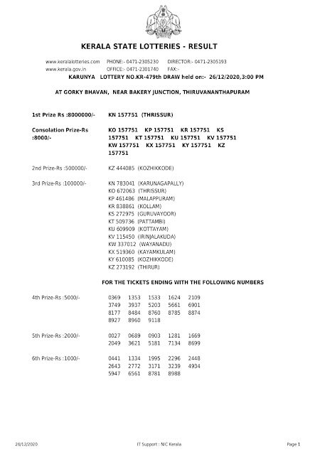 kerala lottery result dated on 26.12.2020 part-1 karunya kr-479