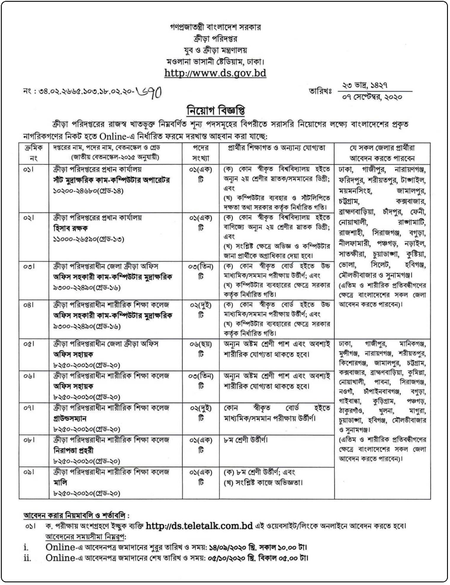 ক্রীড়া পরিদপ্তর নিয়োগ বিজ্ঞপ্তি | DS Job Circular 2020