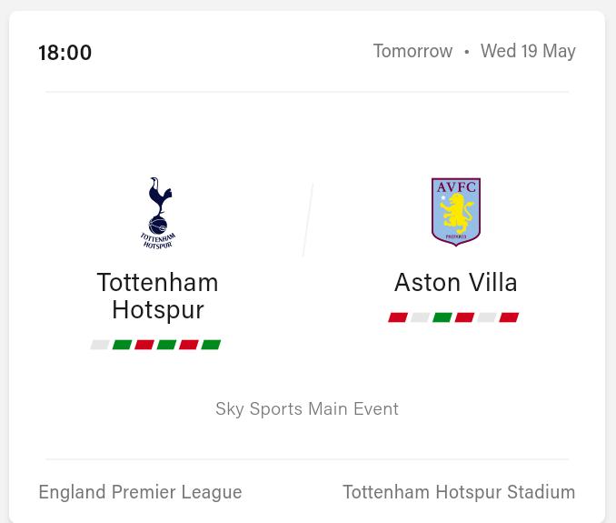 Tottenham Hotspur vs Aston Villa Preview and Prediction 2021