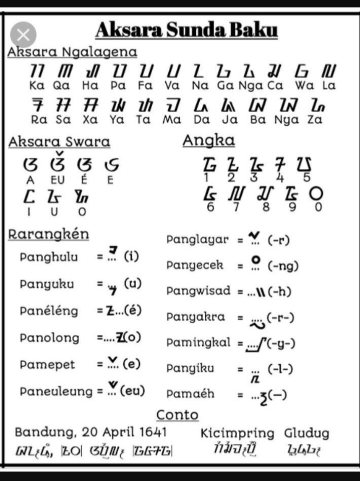 Panglayar Gunana Pikeun : panglayar, gunana, pikeun, Sidrah, Syahr:, April