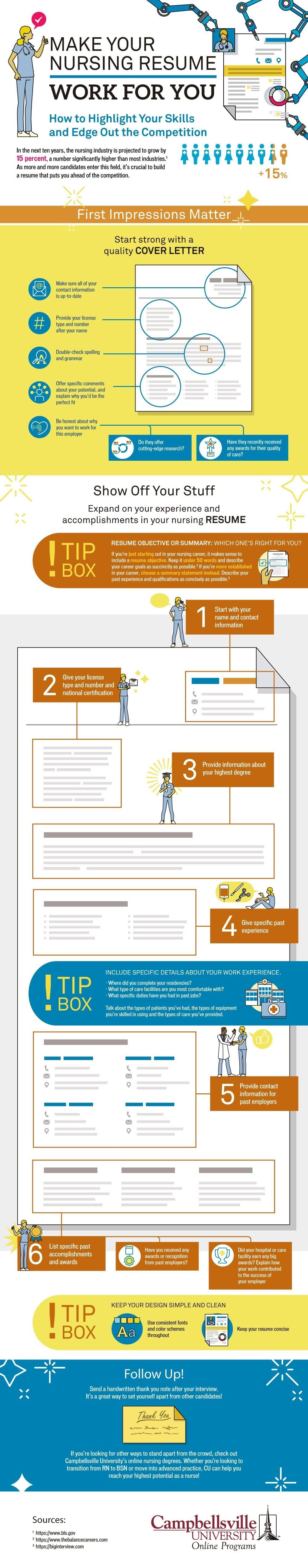 Make Your Nursing Resume Work For You #infographic