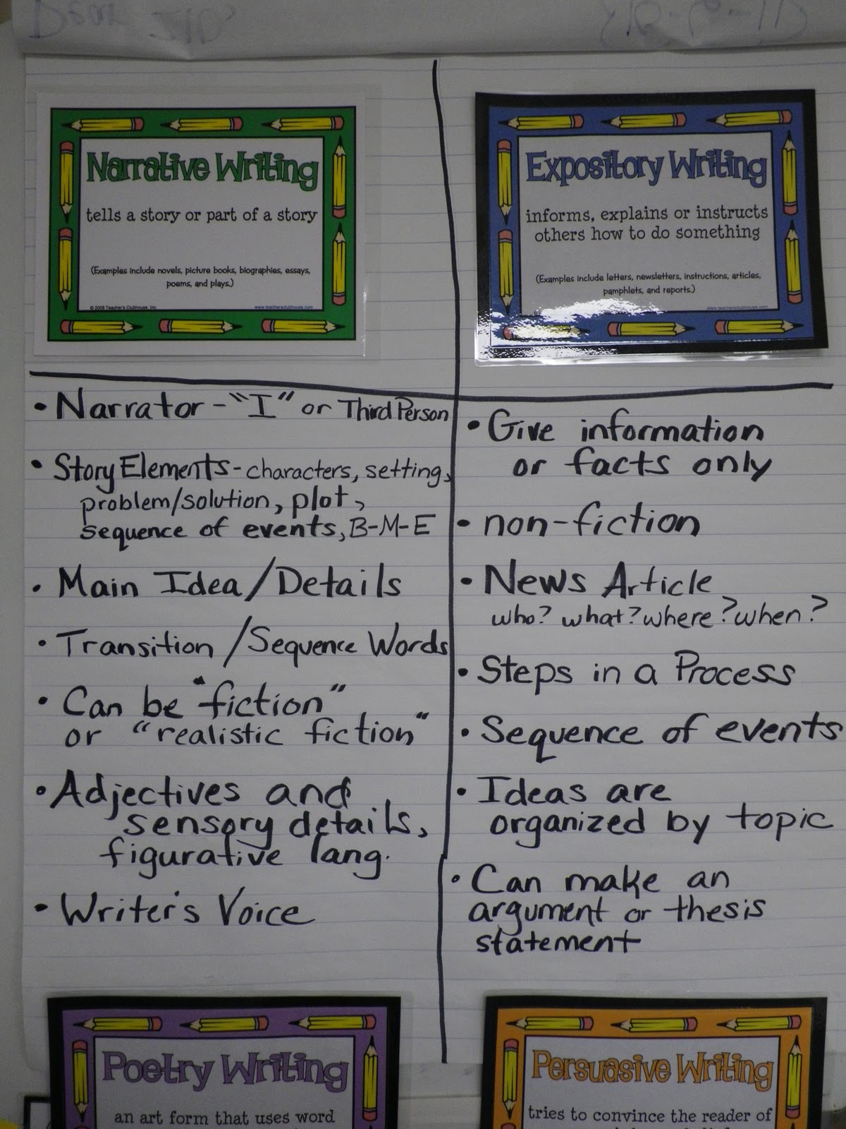Topics for 5 paragraph essays for 4th grade