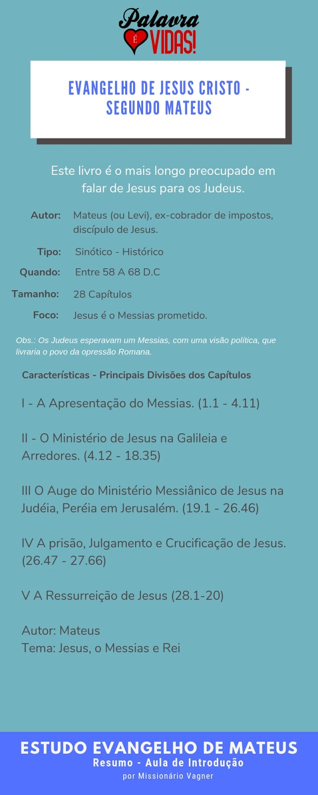 Infográfico Bíblico - Resumo Bíblico Evangelho de Mateus