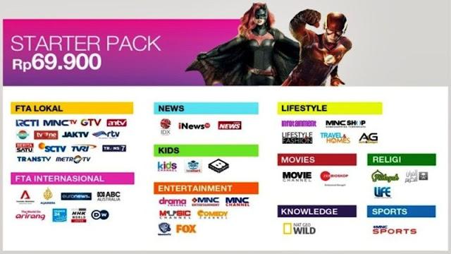 Paket Starter MNC Vision Indovision Terbaru 2020