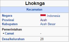 Nama nama desa di kecamatan Lhoknga