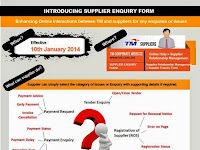 Introducing Online Supplier Enquiry Form 2014