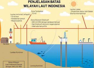 Batas Laut Indonesia