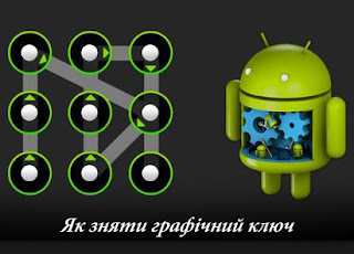 Як зняти графічний ключ на мобільному телефоні