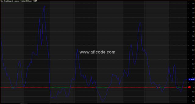 Best Volatility Indicator