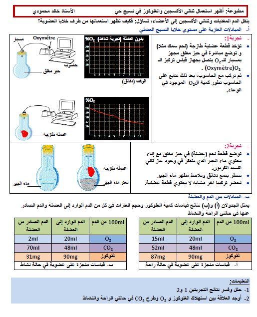 مذكرات استعمال المغذيات في العضوية علوم الطبيعة و الحياة السنة الرابعة متوسط للجيل الثاني خالد محمودي