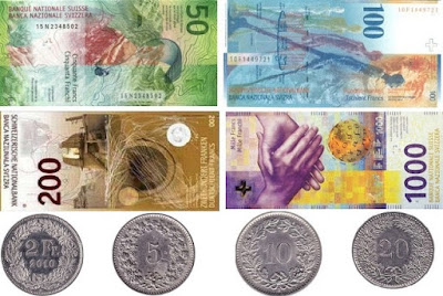 Countries and Currency Swiss franc.