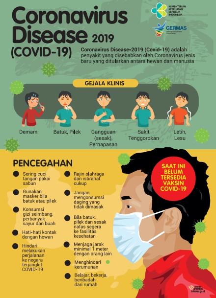 Poster Tentang Cara Pencegahan Coronavirus COVID-19 untuk Masyarakat Umum