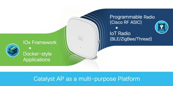 Cisco Catalyst 9100, Wi-Fi Connectivity, Cisco Exam Prep, Cisco Tutorial and Materials, Cisco Career, Cisco Preparation