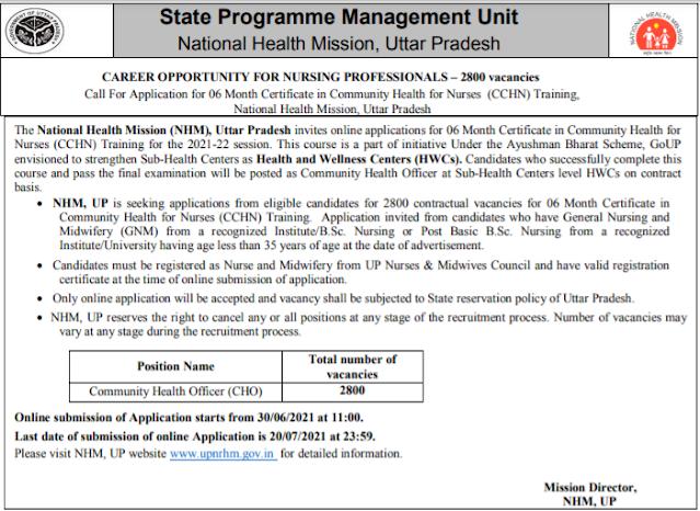 UP NHM CHO Recruitment 2021 Apply Online