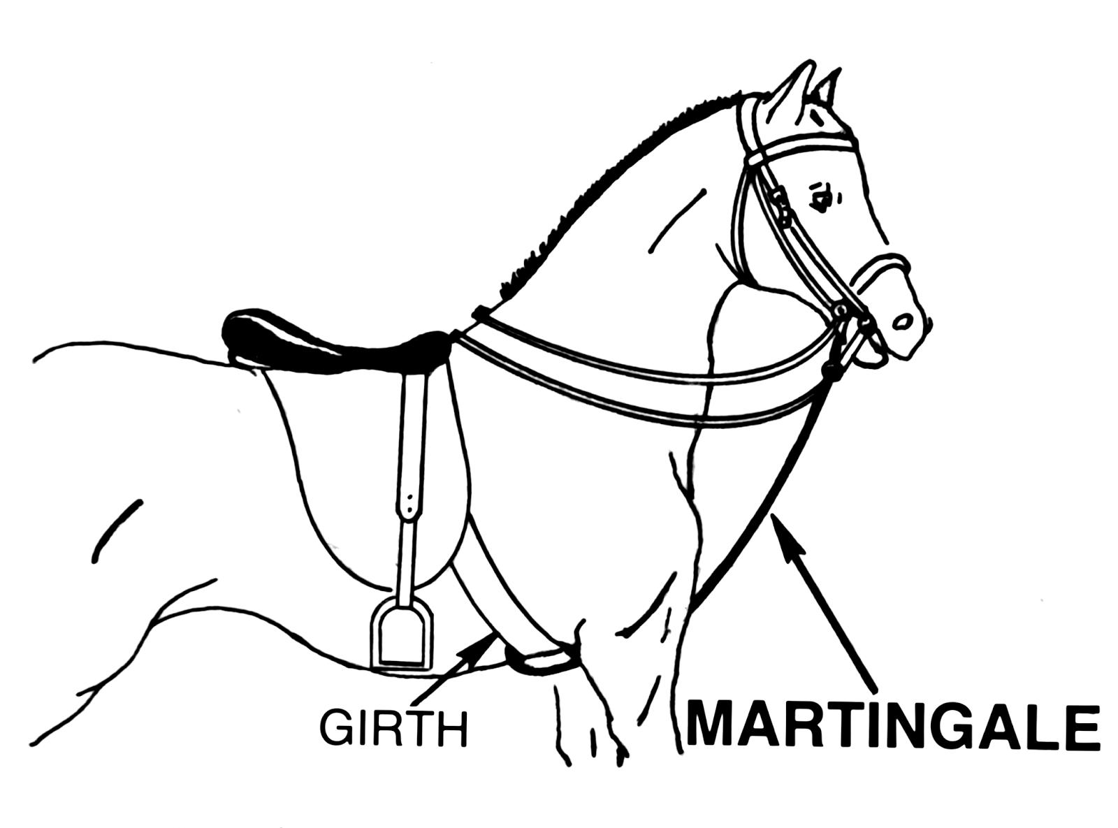 Martingale 0
