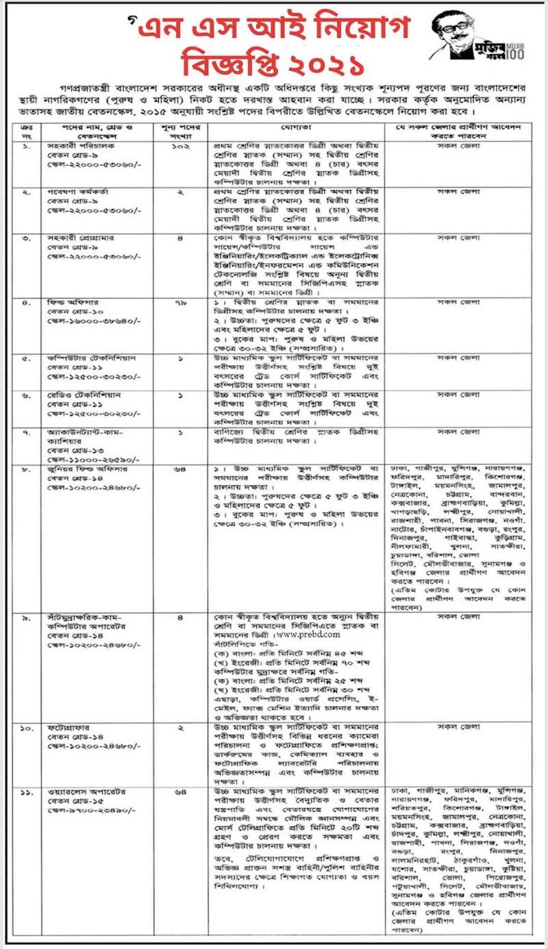 এন এস আই নিয়োগ বিজ্ঞপ্তি ২০২১ - NSI Job Circular 2021 Pdf Download