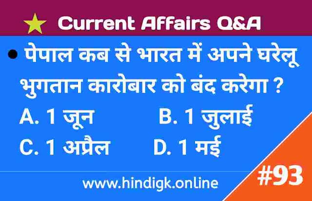 8 February 2021 Current Affairs In Hindi