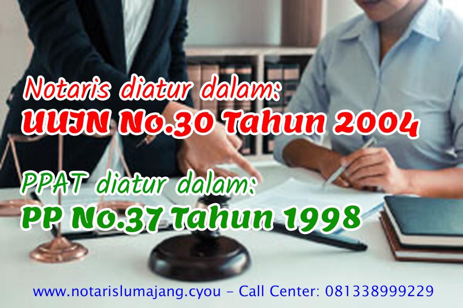 Dasar Hukum Notaris PPAT