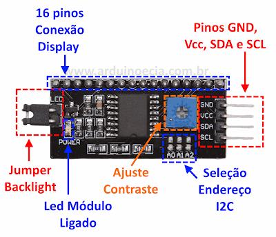 Detalhe módulo LCD I2C