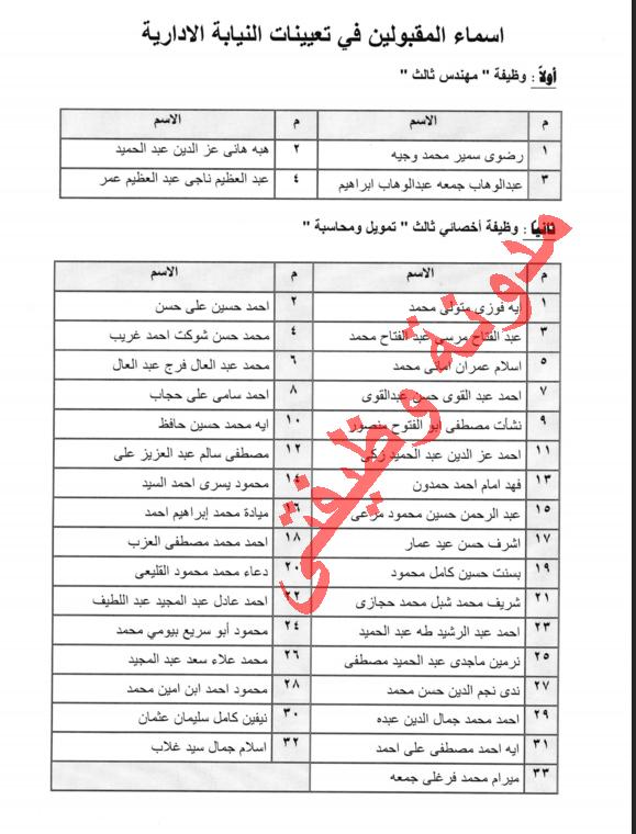 اسماء المقبولين النهائيه فى مسابقة النيابه الاداريه بوظائف
