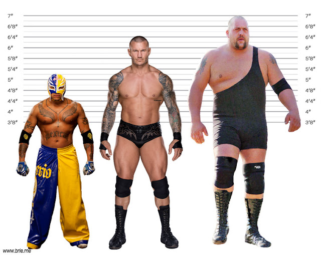 Randy Orton height comparison with Rey Mysterio and Big Show