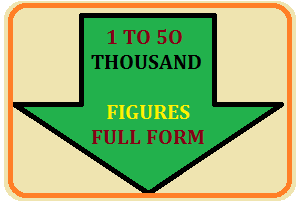 50 Things Nobody Told You About Figures Short Forms