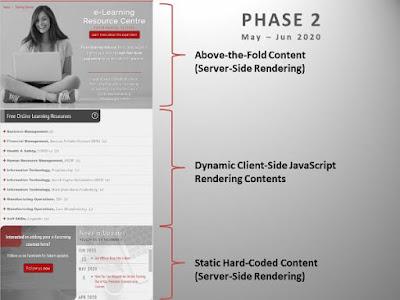 Phase 2 Experiment: May - Jun 2020