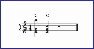 gambar akor 3 di paranada
