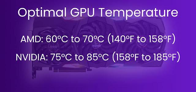 Оптимални температури на GPU