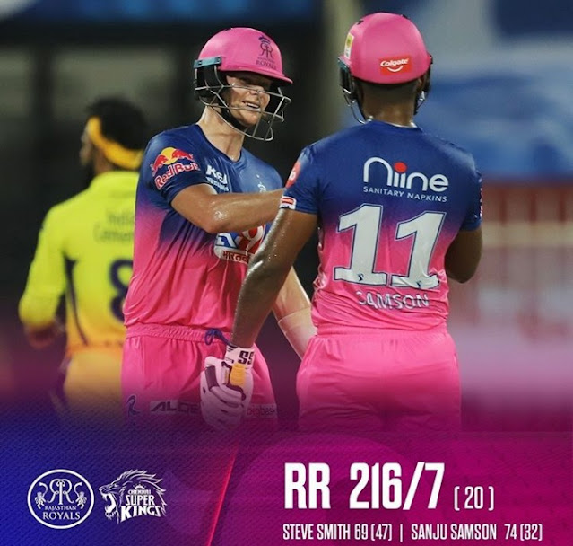 rr vs csk, IPL 2020 Highlights