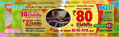 "Keralalottery.info, ""kerala lottery result 3 5 2018 karunya plus kn 211"", karunya plus today result : 3-5-2018 karunya plus lottery kn-211, kerala lottery result 03-05-2018, karunya plus lottery results, kerala lottery result today karunya plus, karunya plus lottery result, kerala lottery result karunya plus today, kerala lottery karunya plus today result, karunya plus kerala lottery result, karunya plus lottery kn.211 results 3-5-2018, karunya plus lottery kn 211, live karunya plus lottery kn-211, karunya plus lottery, kerala lottery today result karunya plus, karunya plus lottery (kn-211) 03/05/2018, today karunya plus lottery result, karunya plus lottery today result, karunya plus lottery results today, today kerala lottery result karunya plus, kerala lottery results today karunya plus 3 5 18, karunya plus lottery today, today lottery result karunya plus 3-5-18, karunya plus lottery result today 3.5.2018, kerala lottery result live, kerala lottery bumper result, kerala lottery result yesterday, kerala lottery result today, kerala online lottery results, kerala lottery draw, kerala lottery results, kerala state lottery today, kerala lottare, kerala lottery result, lottery today, kerala lottery today draw result, kerala lottery online purchase, kerala lottery, kl result,  yesterday lottery results, lotteries results, keralalotteries, kerala lottery, keralalotteryresult, kerala lottery result, kerala lottery result live, kerala lottery today, kerala lottery result today, kerala lottery results today, today kerala lottery result, kerala lottery ticket pictures, kerala samsthana bhagyakuriabout kerala lottery"