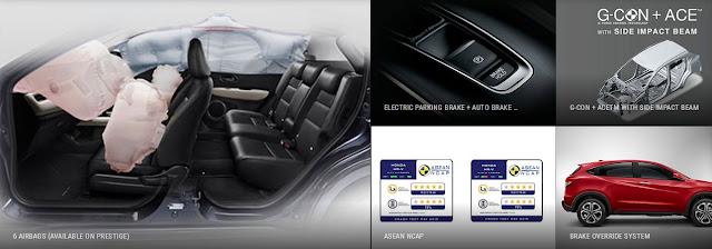 Keamanan Honda New HR-V 2020