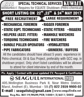 Equate Petro Chemical Shutdown project jobs in Kuwait