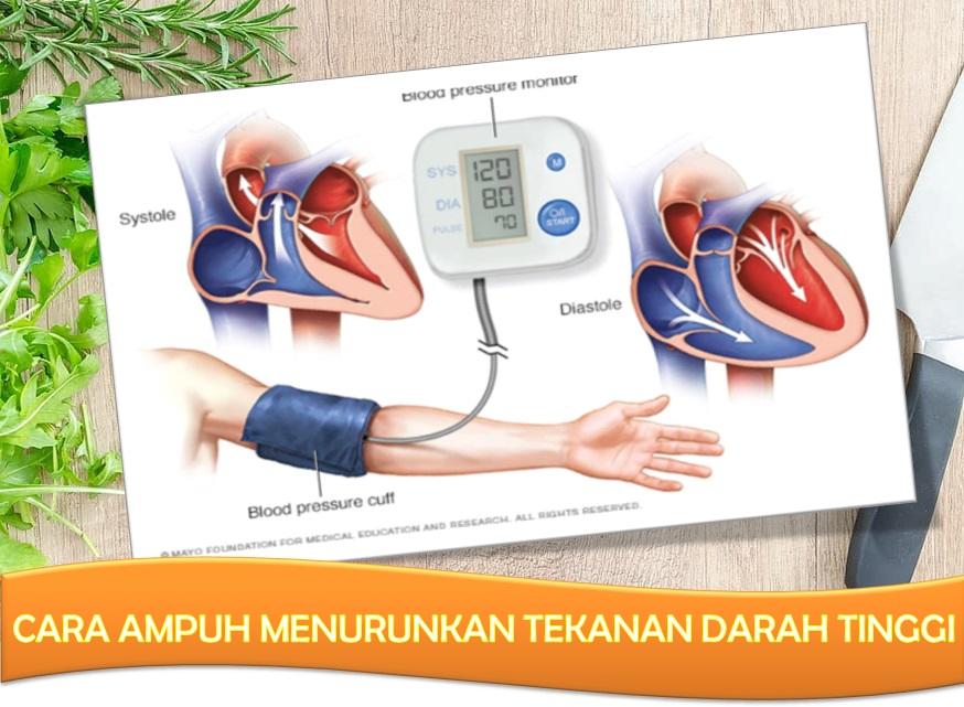Poster Tabel Tekanan Darah Menurut Umur