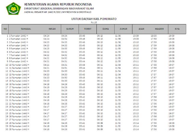 Jadwal Imsakiyah Ramadhan 1442 H Kabupaten Pohuwato, Provinsi Gorontalo
