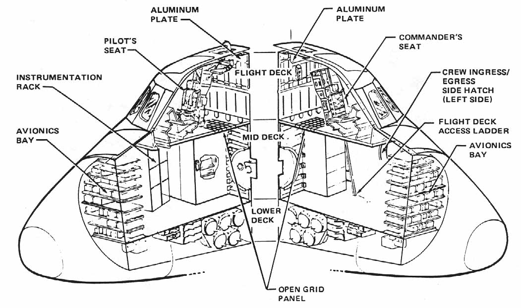 EXONAUTS!: References for crafting your space fleet