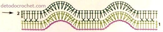 patrones-punto-chevron-ganchillo