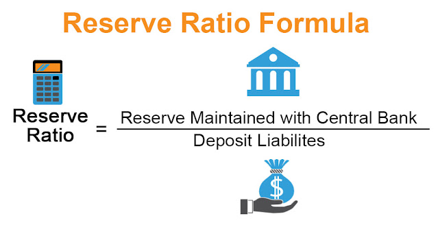 Reserve Ratio क्या है?