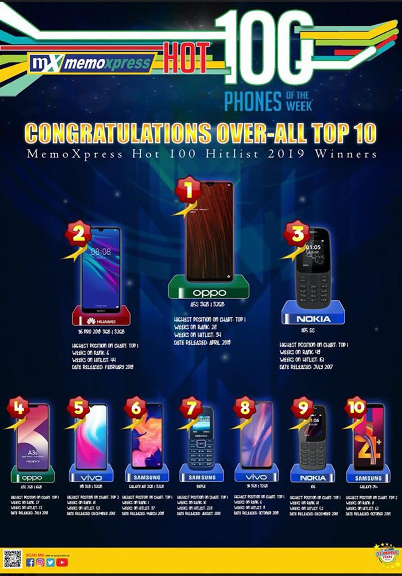 The best-selling phones at MemoXpress in 2019