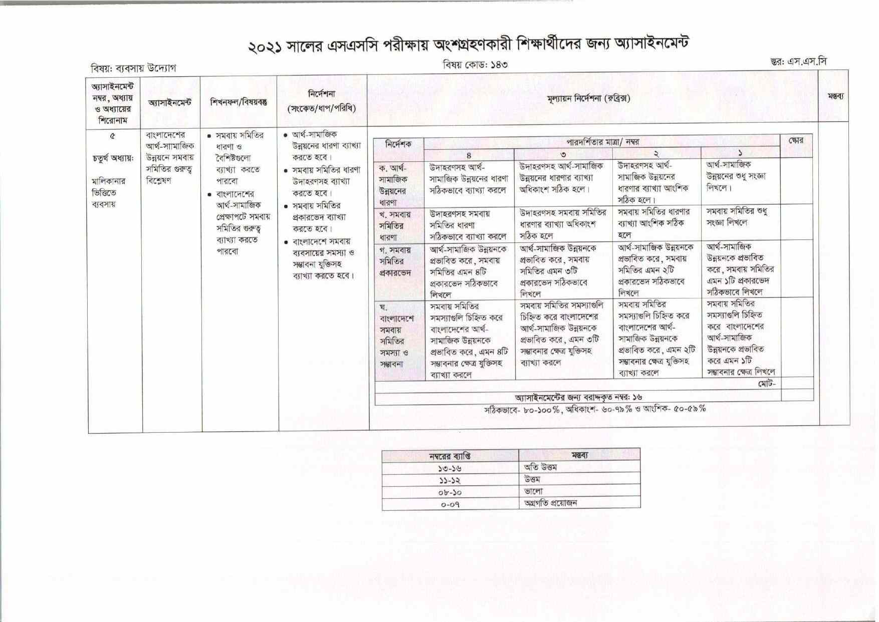 SSC 7th Week Assignment 2021 All Subject