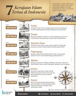 Kerjaan Islam yang paling tertua di Indonesia