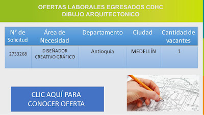 https://agenciapublicadeempleo.sena.edu.co/spe-web/spe/demanda/solicitud-sintesis/2733268