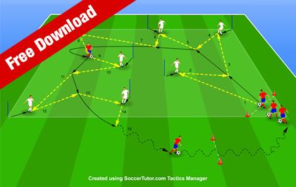 Spanish Football Federation Practice