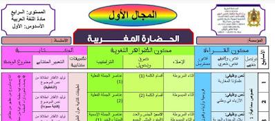 التوزيع السنوي لمرجع المفيد في اللغة العربية المستوى الرابع المنهاج الجديد