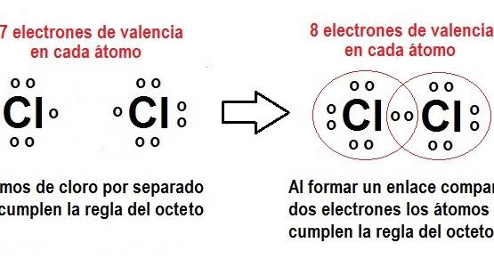 Resmenes de qumica 53 regla del octeto urtaz Choice Image