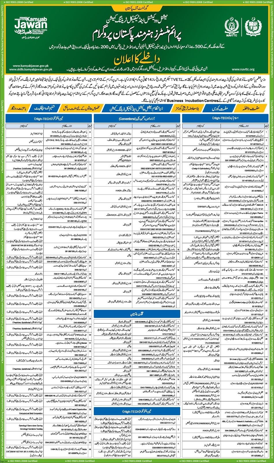 Jobs in Pakistan