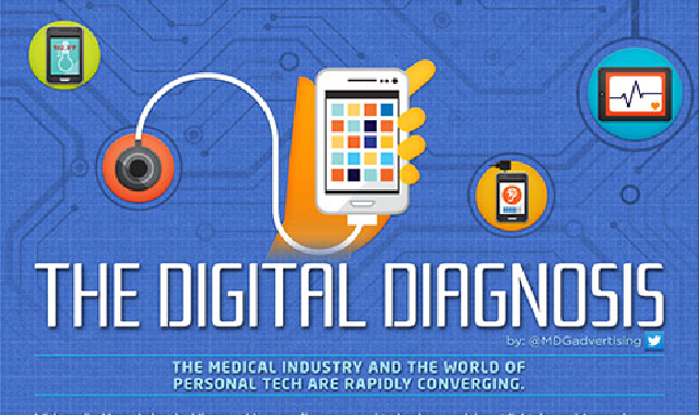 The Digital Diagnosis #infographic