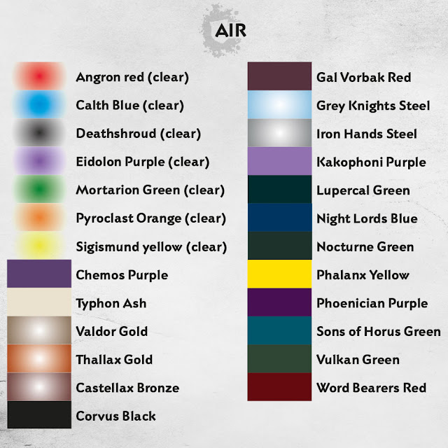 Citadel Colour pinturas Air