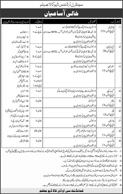 pak-army-central-ordnance-depot-kala-jhelum-jobs-2021-application form